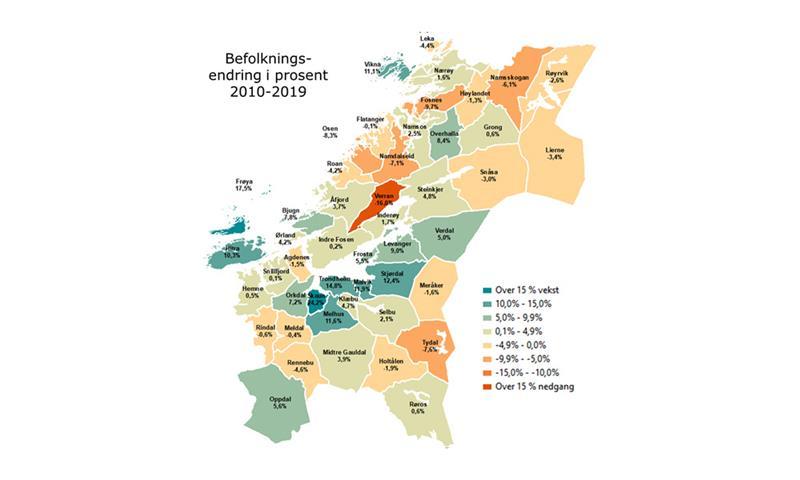 Faktafredag Befolkning I Trondelag Per 1 Janaur 2019