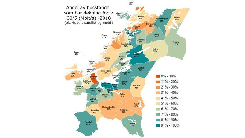 Faktafredag Bredbandsdekning I Trondelag Trondelag Fylkeskommune